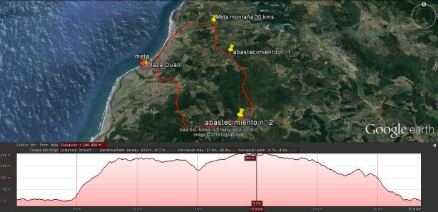 xcm 30 kms